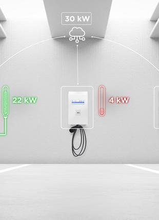 Зарядная станция электромобиля для паркинга ЖК ТРЦ | Балансировка