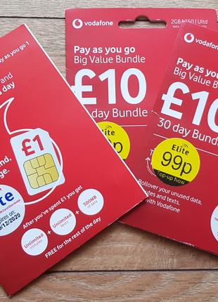Vodafone UK сим карты, интернет в Европе, роуминг, сім карти