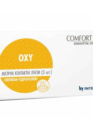 Контактные линзы Interojo Oxy