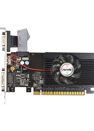 Відеокарта DDR3