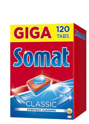 Таблетки для посудомоечной машины Somat