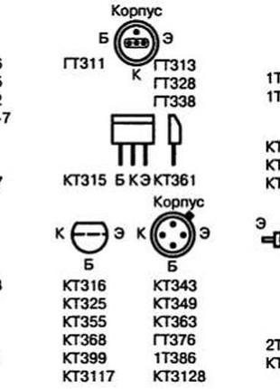 Продам транзисторы отечественного производства