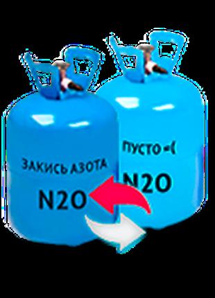 Закись азота (оксид азота) пищевая (медицинская)