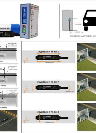 Датчик CarSense 303 для обнаружения транспортных средств