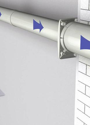 Вентиляція в Стіні/Через Стіну/Крізь Cтіни