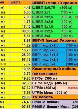 Кабель ВВГ нг 3х2.5 Провод ШВВП 3х1.5 2*1.5 бухта 100 м 2х2.5 ПВС