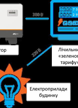 """Солнечная Электростанции """"под ключ"""""""