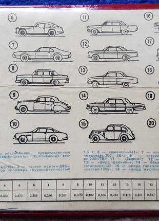 Картинка фото ламинированная типов автомобильных кузовов, размеры