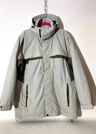 Тёплая куртка на флисе