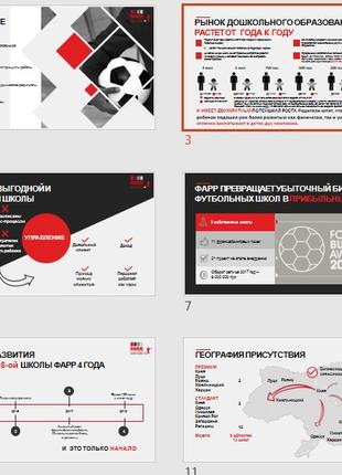 Презентация Power Point за 1 день