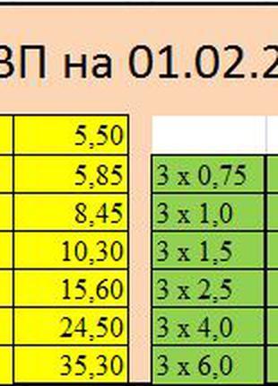 ШВВП 3х2.5, 3х1.5, 2x1,5, 2x2,5 двойной, тройной, сечение