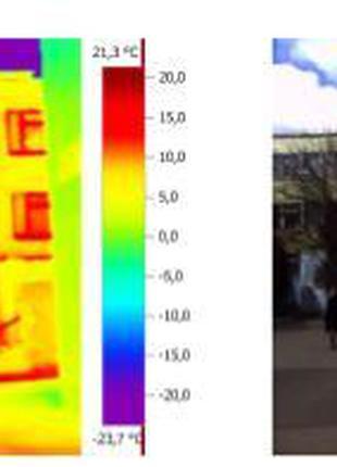 Энергоаудит, ТЕО, термография, тепловизор,тепловизионный контроль