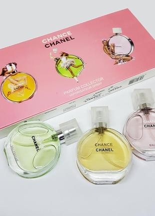 Набор мини-парфюмов