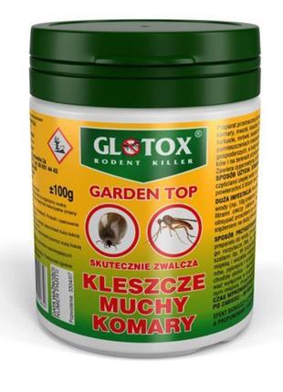 Средство от ползающих и летающих насекомых Glotox