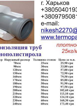 Скорлупа из пенополистирола для утепления труб