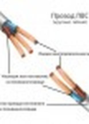 Электрический провод ЗЗЦМ ПВС 4х4.0 (номер заказа 10729)
