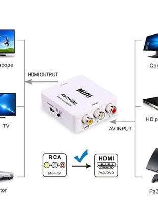 Конвертер AV RCA to HDMI тюльпан переходник, адаптер, 1080p с...
