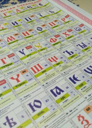 Славянская буквица (49 букв) Банер, магнит.