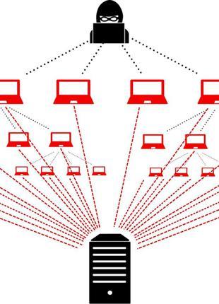 Продается защита от DOS/DDOS Атак