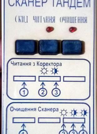 Сканер тандем прибор снятия информации
