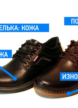Мужские кожаные туфли kristan black на среднюю и ближе к широк...