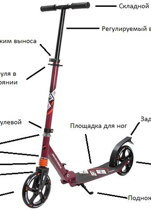 Самокат ремонт роликов велобега.
