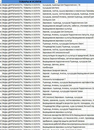 База контактов компаний агросектор сельское хозяйство 30000 шт