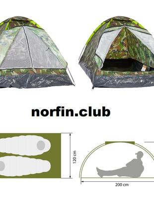 Палатка 2-местная однослойная Norfin Ruffe 2 (NC-10101)
