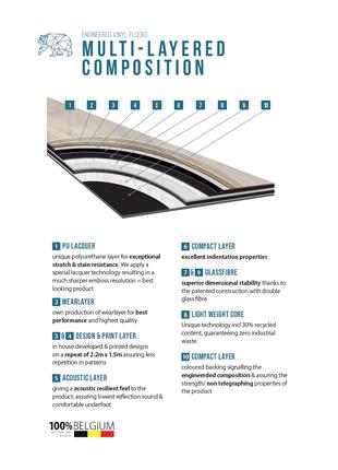 Коммерческий линолеум LG Durable