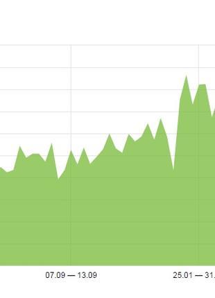 Продвижение сайтов в топ10 Google и Yandex