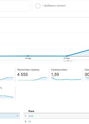Продвижение сайтов в Google и Yandex