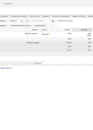 Реклама вашего сайта в поиске Google