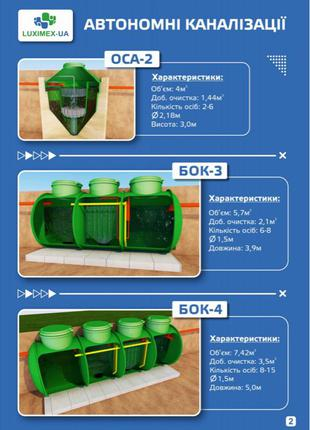 Автономна каналізація, септик, біосептик, біологічний комплекс