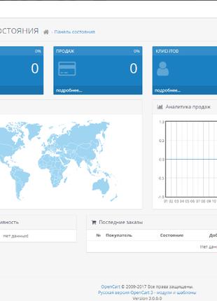 Подготовлю интернет-магазин на Opencart для вашего бизнеса