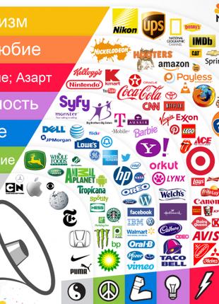Разработка логотипов под любые форматы