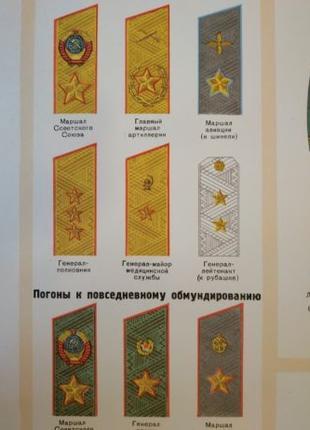 1989г Униформа СССР 8 плакатов Советская Армия Военно-Морской ...