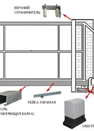 Сдвижные ворота изготовление и монтаж
