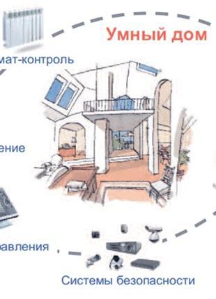 Умный Дом, монтаж и настройка систем.