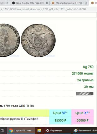 1 рубль 1791 года СПБ TI ЯА Екатерина II