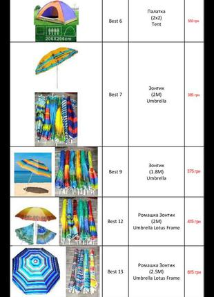Палатка   зонтик   пляжный коврик
