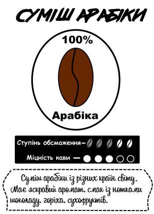 Кофе в зернах 1 кг Арабика