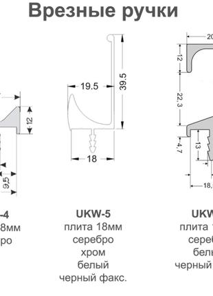 Профиль UKW-4,UKW-5,UKW-7