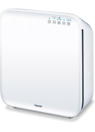 Очиститель воздуха Beurer LR 300