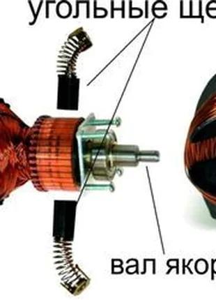 Перемотка электродвигателей, статоров, якорей