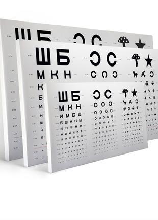 Таблица Сивцева-Головина, Орловой и кольца Ландольта.