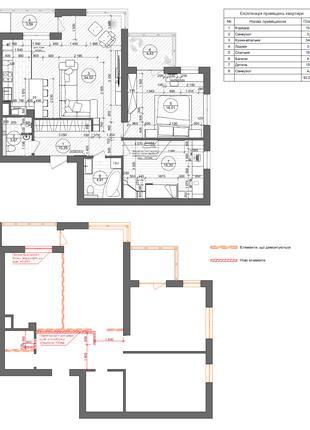 Перепланування квартири