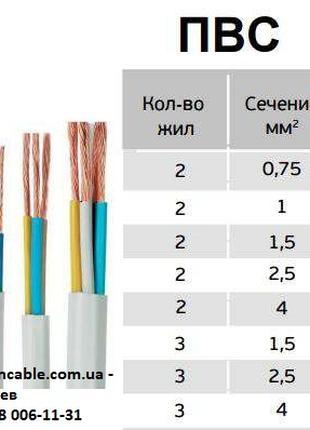 Продам кабель ПВС 3х1.5 3х4 ВВГ 3*2.5 ШВВП 2х2.5 2х1.5