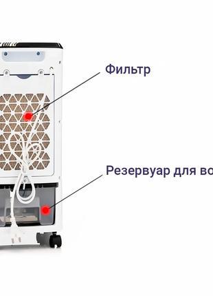 Кондиционер напольный, Передвижной напольный охладитель воздух...