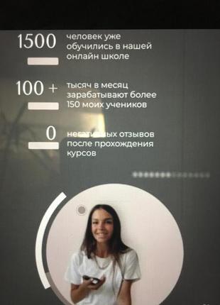 Дарья Рузанова Money Making
