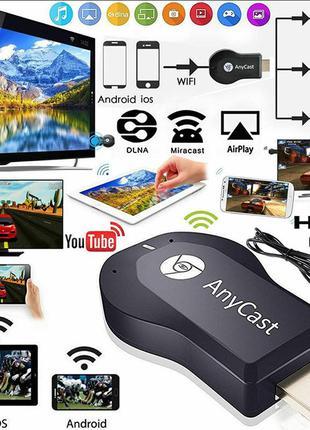 Беспроводной приемник для трансляции экрана Miracast адаптер д...